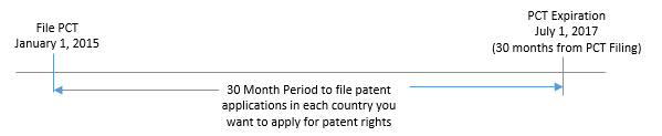 patent template